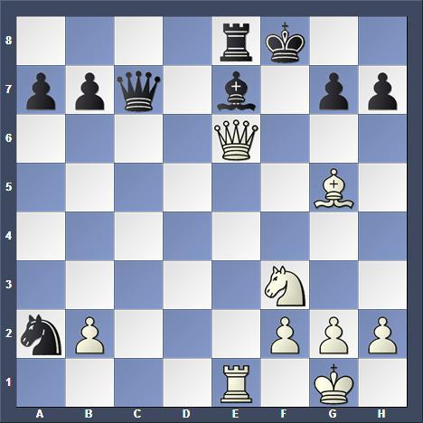 Schach Senioren-WM Sveshnikov Yasin