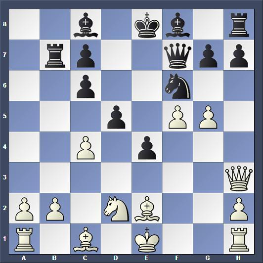 Schach Wijk aan Zee So Aronian