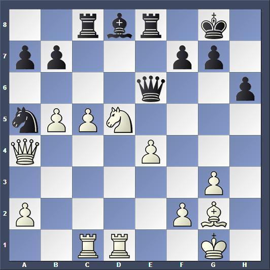 Schach Reykjavik Open Gupta Georgiadis