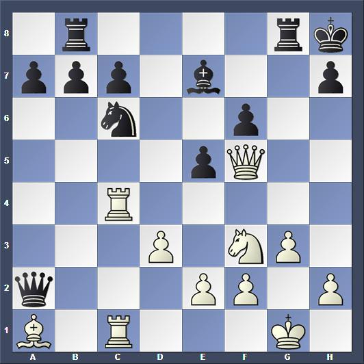 Schach Reykjavik Open Jones Tania