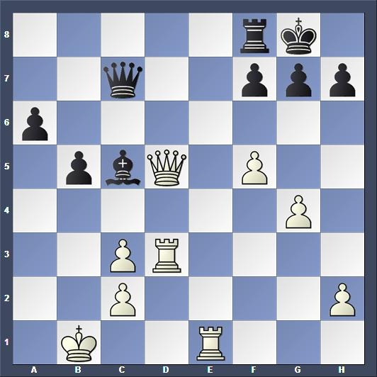 Schach Reykjavik Open Grandelius Petrov