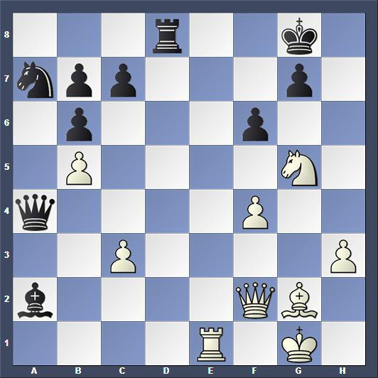 Schach Frauen WM Sotschi Muzychuk Koneru