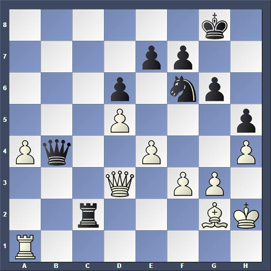 Schach Frauen WM Sotschi Zhao Pogonina