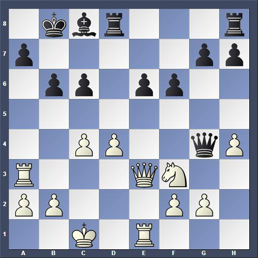 Schach Bundesliga Schwäbisch Hall Katernberg Cornette Zaragatski