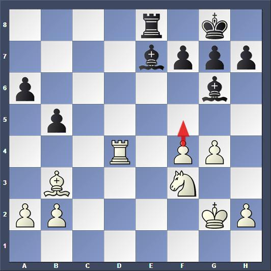 Schach Saint Louis So Onischuk