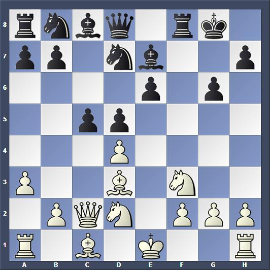 Schach Mannschafts-WM Zakhkadzor Ding Amin