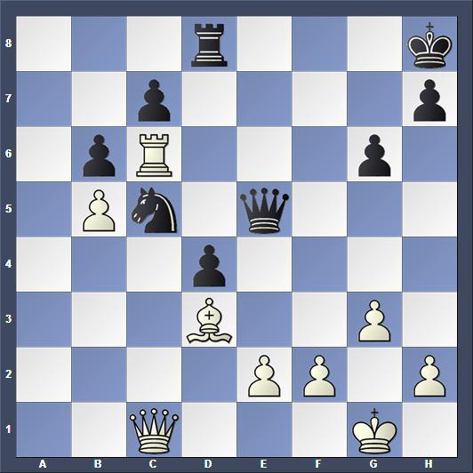 Schach Mannschafts-WM Zakhkadzor Rodshtein Ortiz Suarez