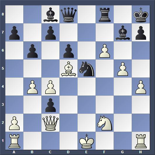 Schach Mannschafts-WM Zakhkadzor Sethuraman Sutovsky