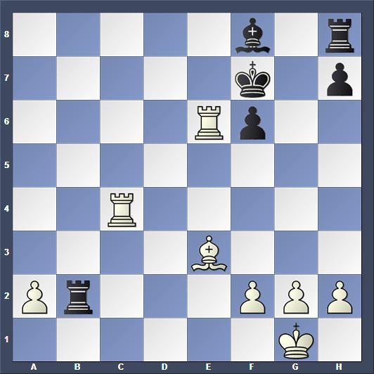 Schach Mannschafts-WM Zakhkadzor Wei Ezat