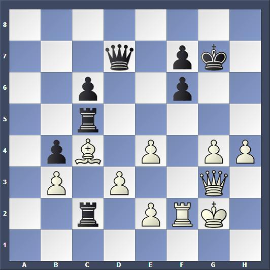 Schach Shamkir Gashimov Memorial Anand Adams