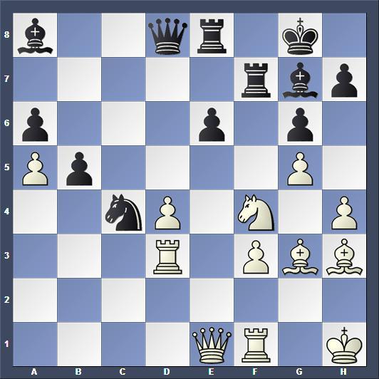Schach Shamkir Gashimov Memorial Kramnik Caruana.