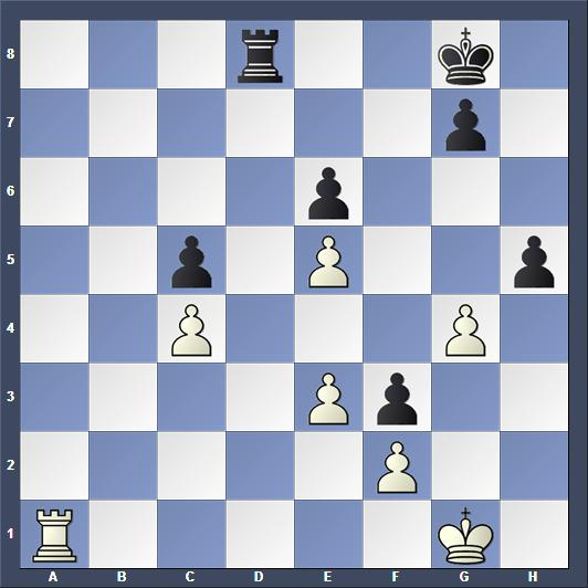 Schach Shamkir Gashimov Memorial Caruana Carlsen