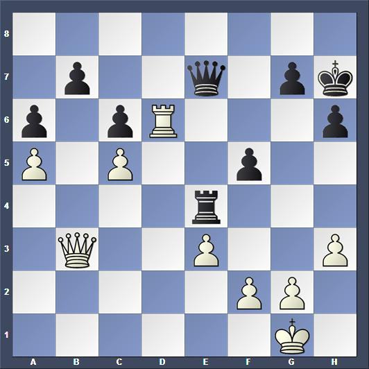 Schach Shamkir Gashimov Memorial Carlsen Mamedov
