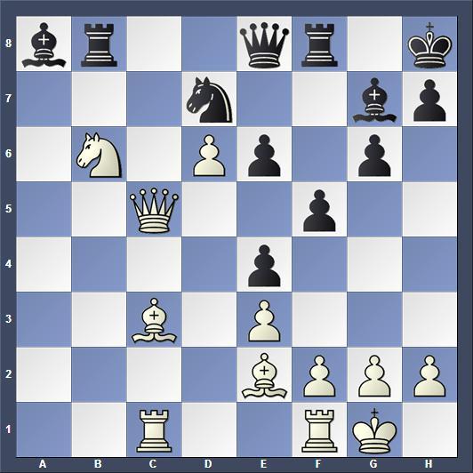 Schach Shamkir Gashimov Memorial Carlsen Mamedyarov