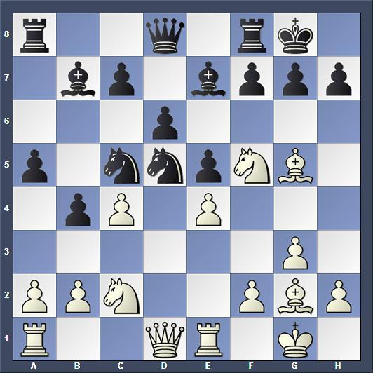 Schach Shamkir Gashimov Memorial Carlsen Vachier Lagrave