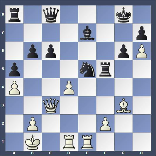Schach Grand Prix Khanty-Mansiysk Caruana Tomashevsky