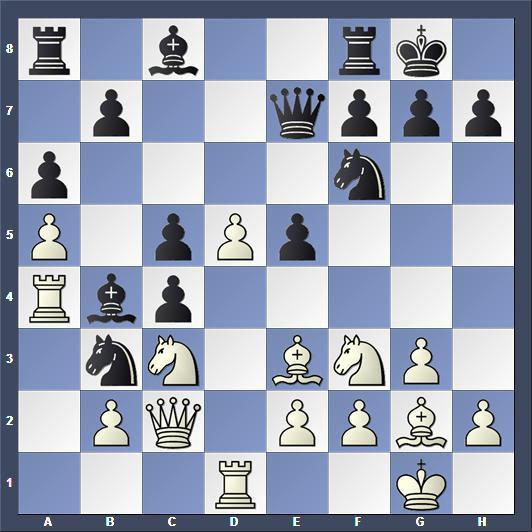 Schach Grand Prix Khanty-Mansiysk Dominguez Kakovenko