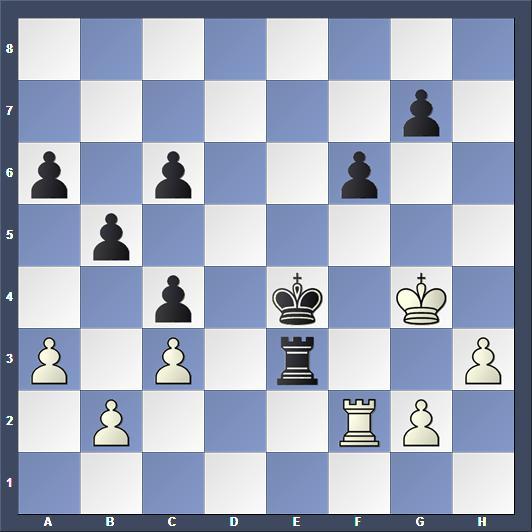 Schach Grand Prix Khanty-Mansiysk Jakovenko Svidler