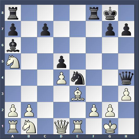 Schach Grand Prix Khanty-Mansiysk Jobava Grischuk