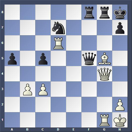 Schach Grand Prix Khanty-Mansiysk Giri Tomashevsky