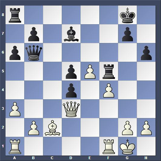 Schach Grand Prix Khanty-Mansiysk Giri Jobava