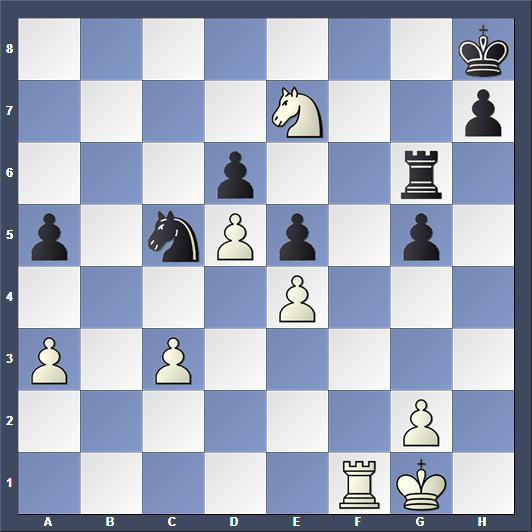 Schach Chess Norway Anand Carlsen