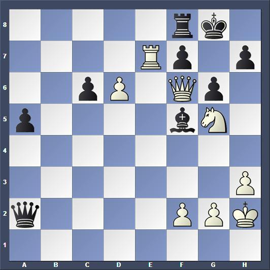 Schach Chess Norway Giri Grischuk