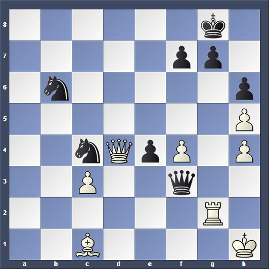 Schach Schachturnier Caruana Hou