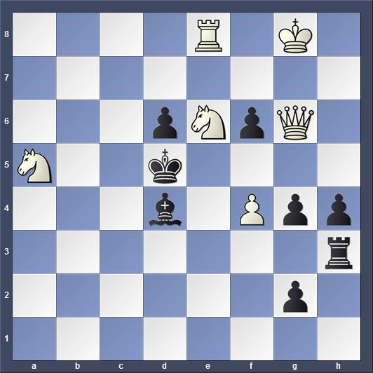 Schach Schachproblem Bincer