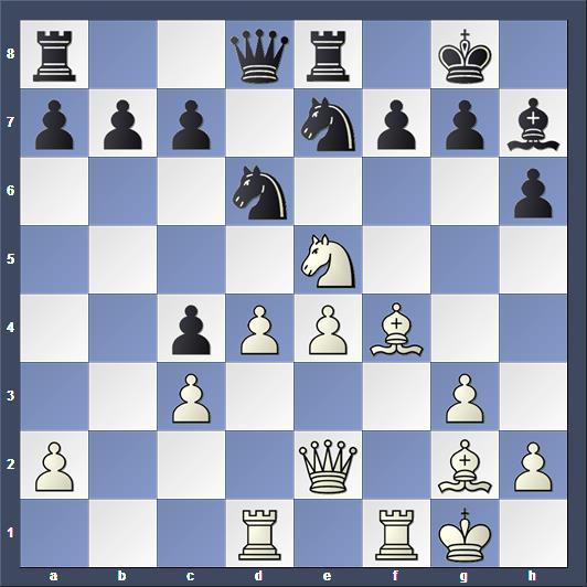 Schach Kandidatenturnier Moskau Caruana Anand