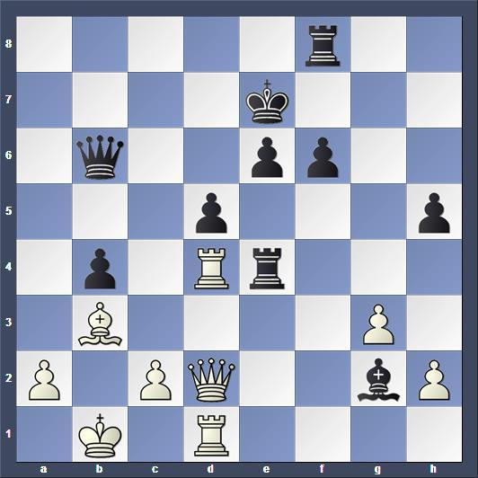 Schach Kandidatenturnier Moskau Karjakin Caruana