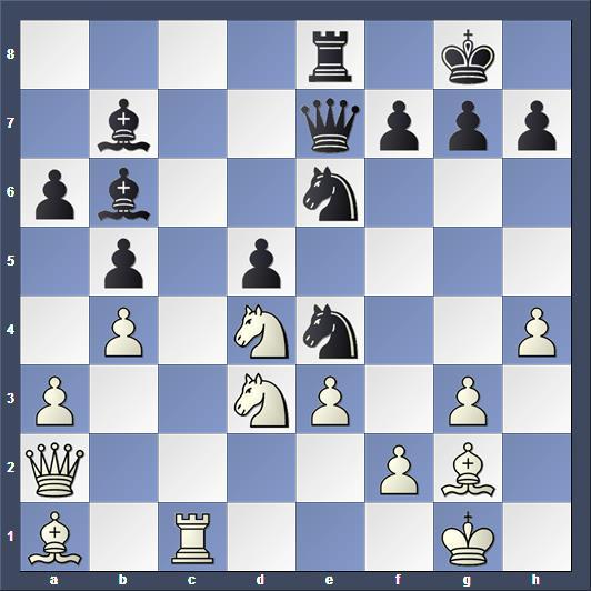 Schach Kandidatenturnier Moskau Karjakin Nakamura