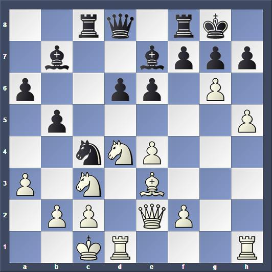Schach Kandidatenturnier Moskau Karjakin Topalov