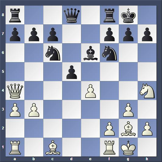 Schach Kandidatenturnier Moskau Topalov-Aronian