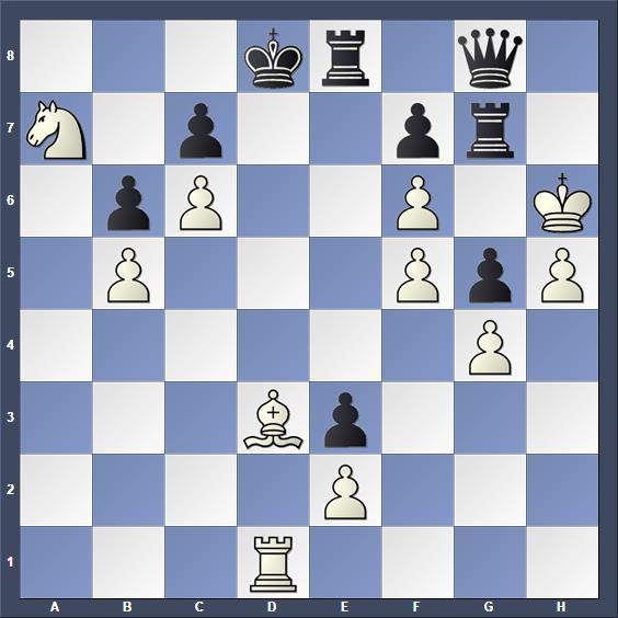 Schach Schachproblem Simonet