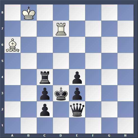 Schach Hilfsmatt Dragoun