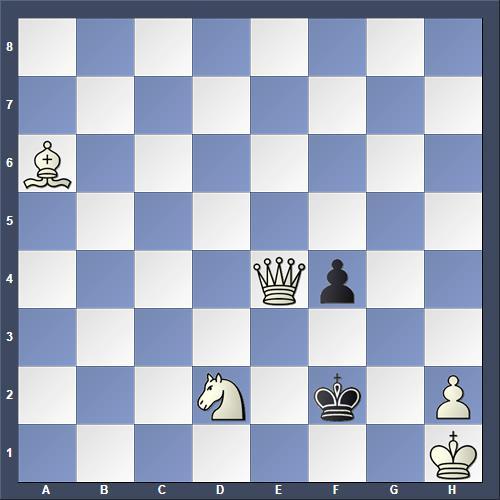 Schach Schachproblem Tura