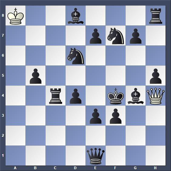 Schach Schachproblem Rimkus